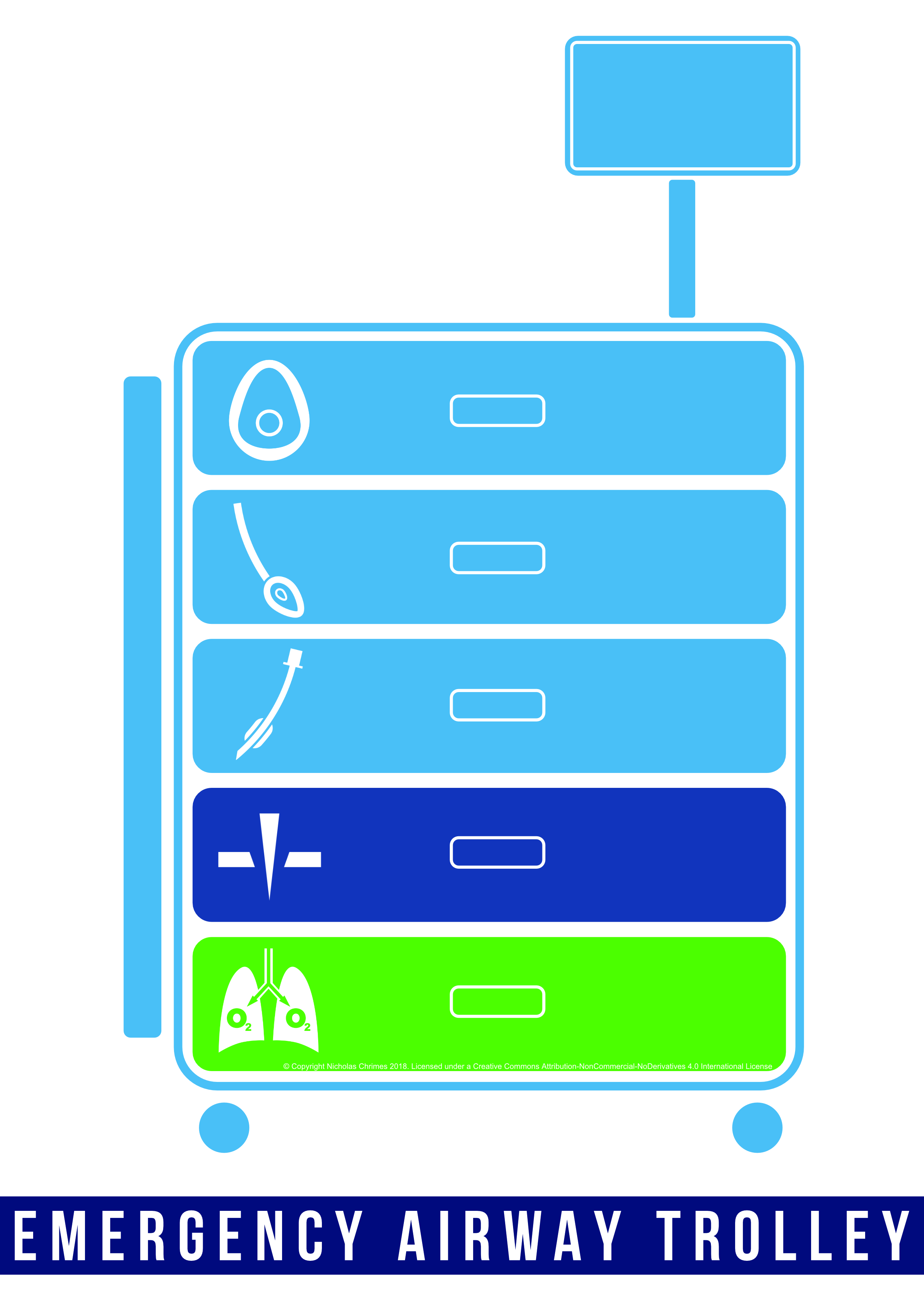 Emergency Airway Trolley Sign with Text