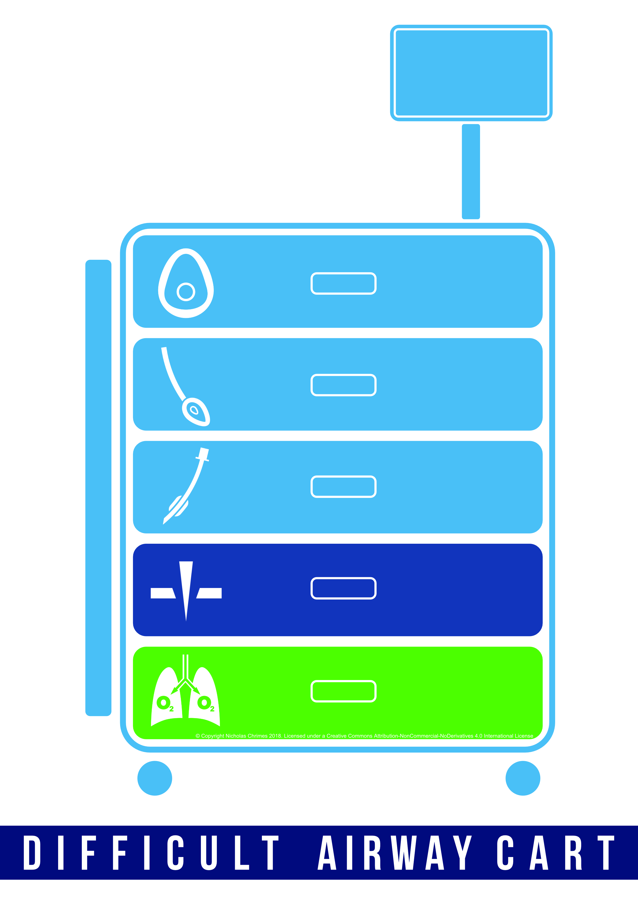 Difficult Airway Cart Sign with Text