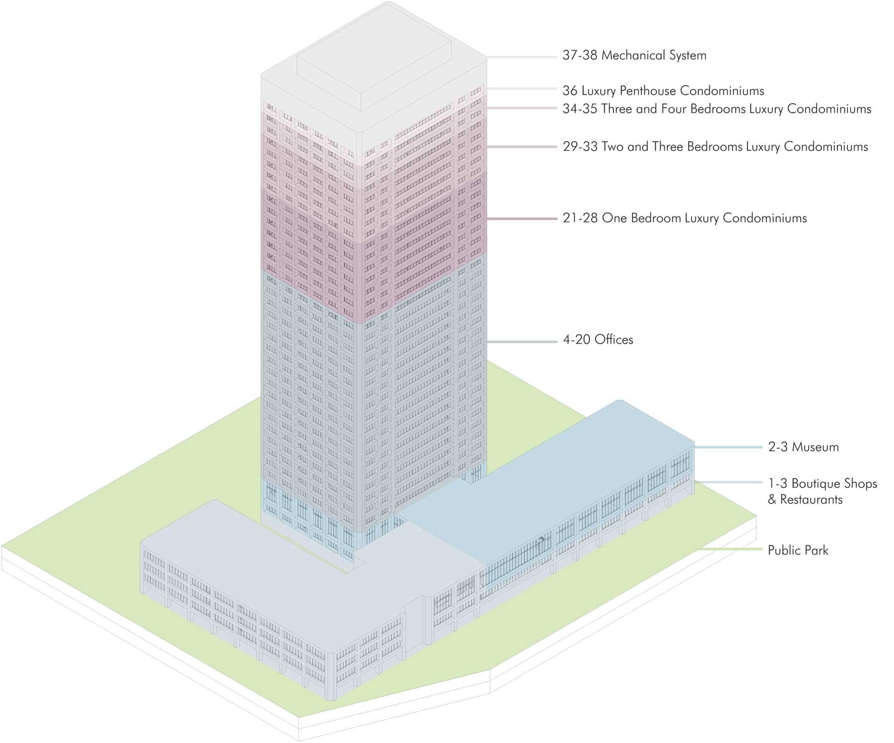 One Seneca Tower Programmatic Distribution