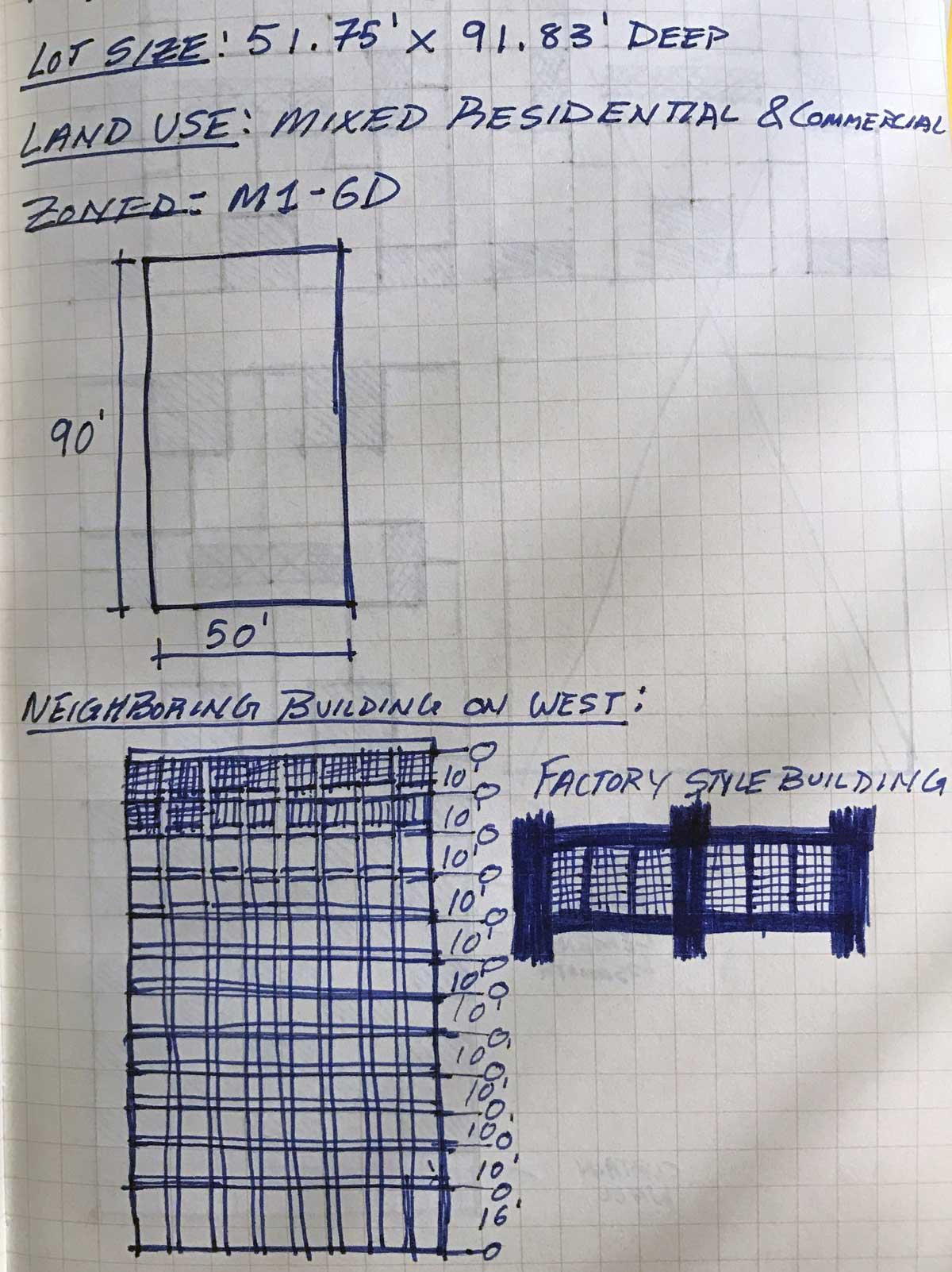 2X30 Preliminary Design Site Info