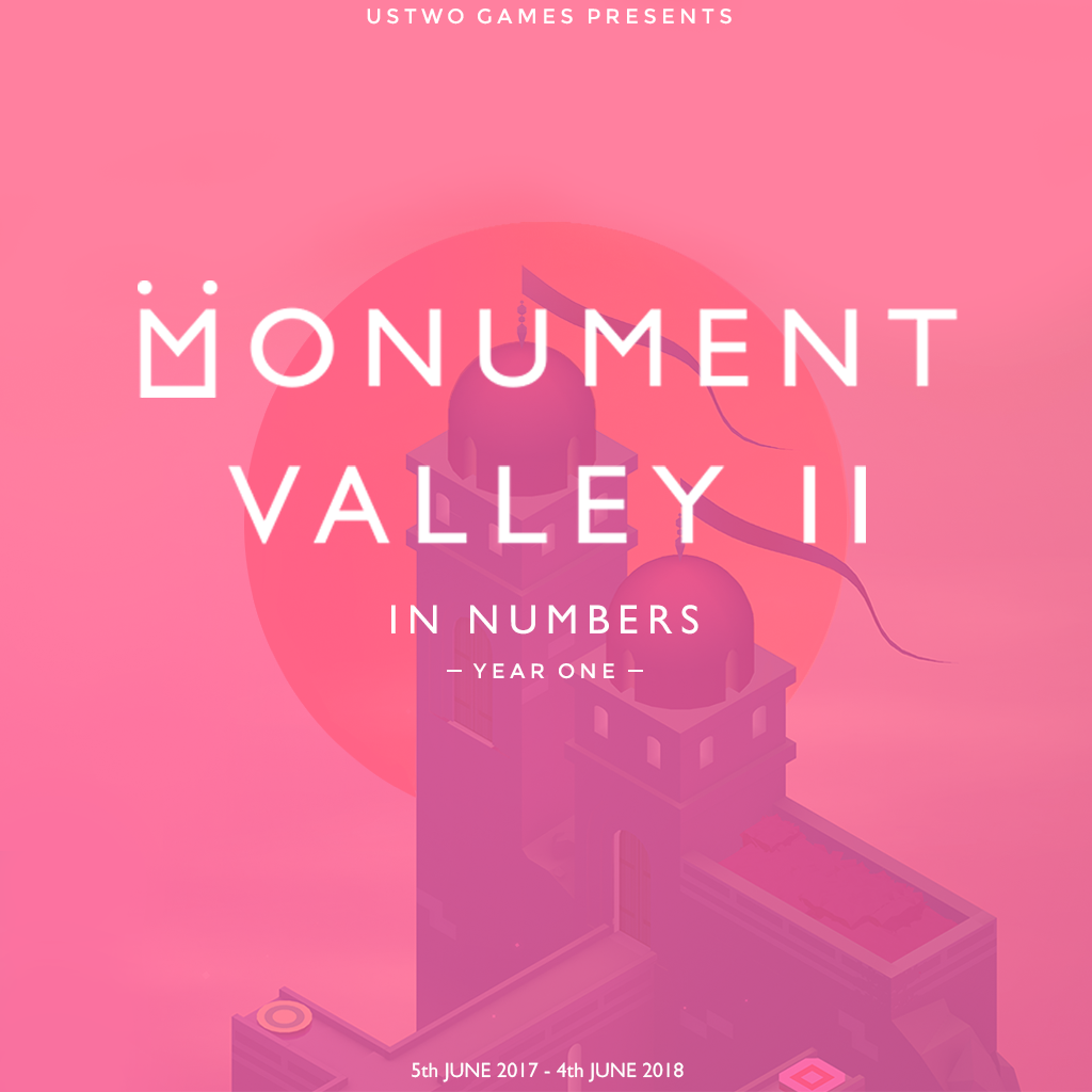 Infographic_MonumentValley2_Final_Instagram.png