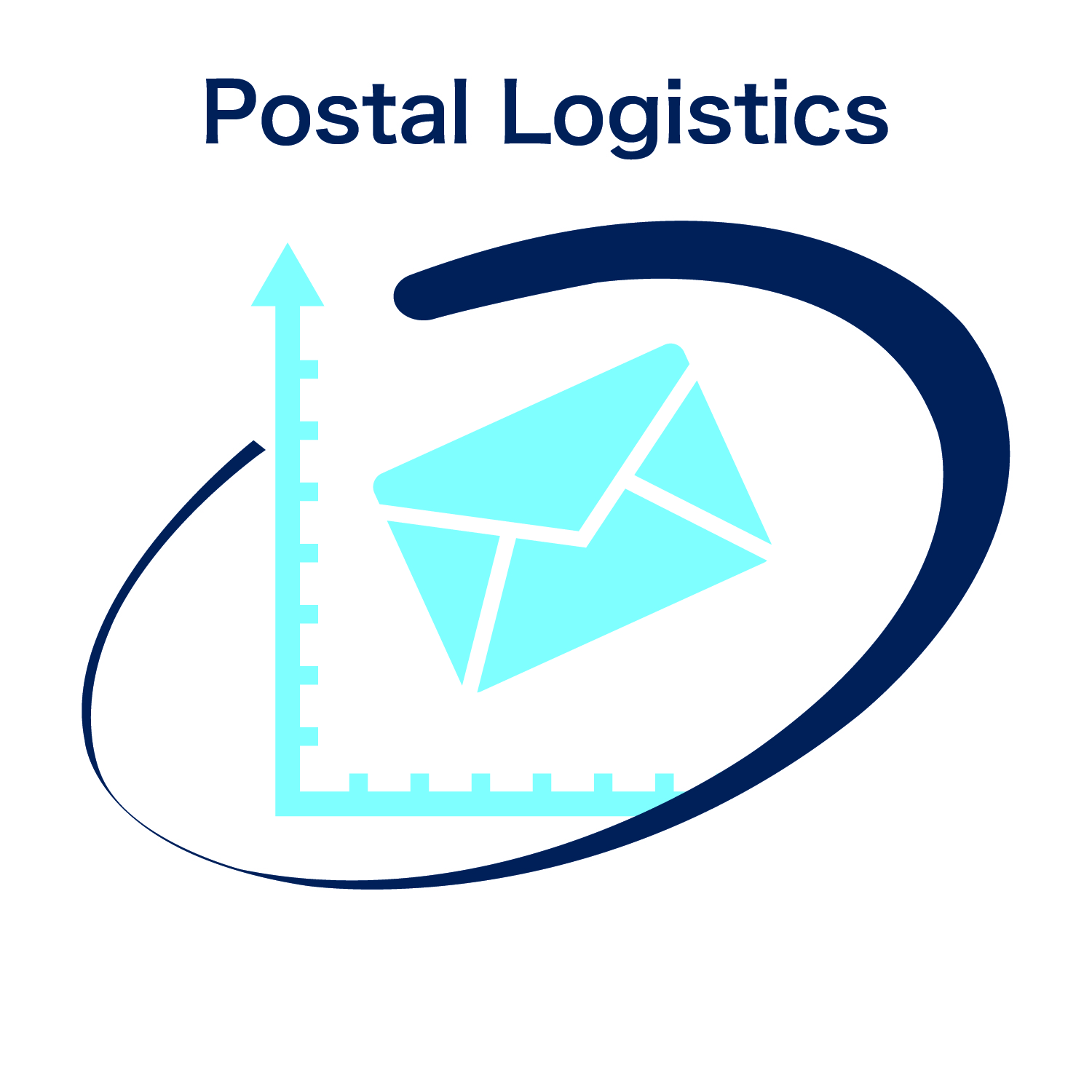 The Postal Logistics team individually evaluates each campaign to develop a customized mail plan that balances cost with postal efficiency.