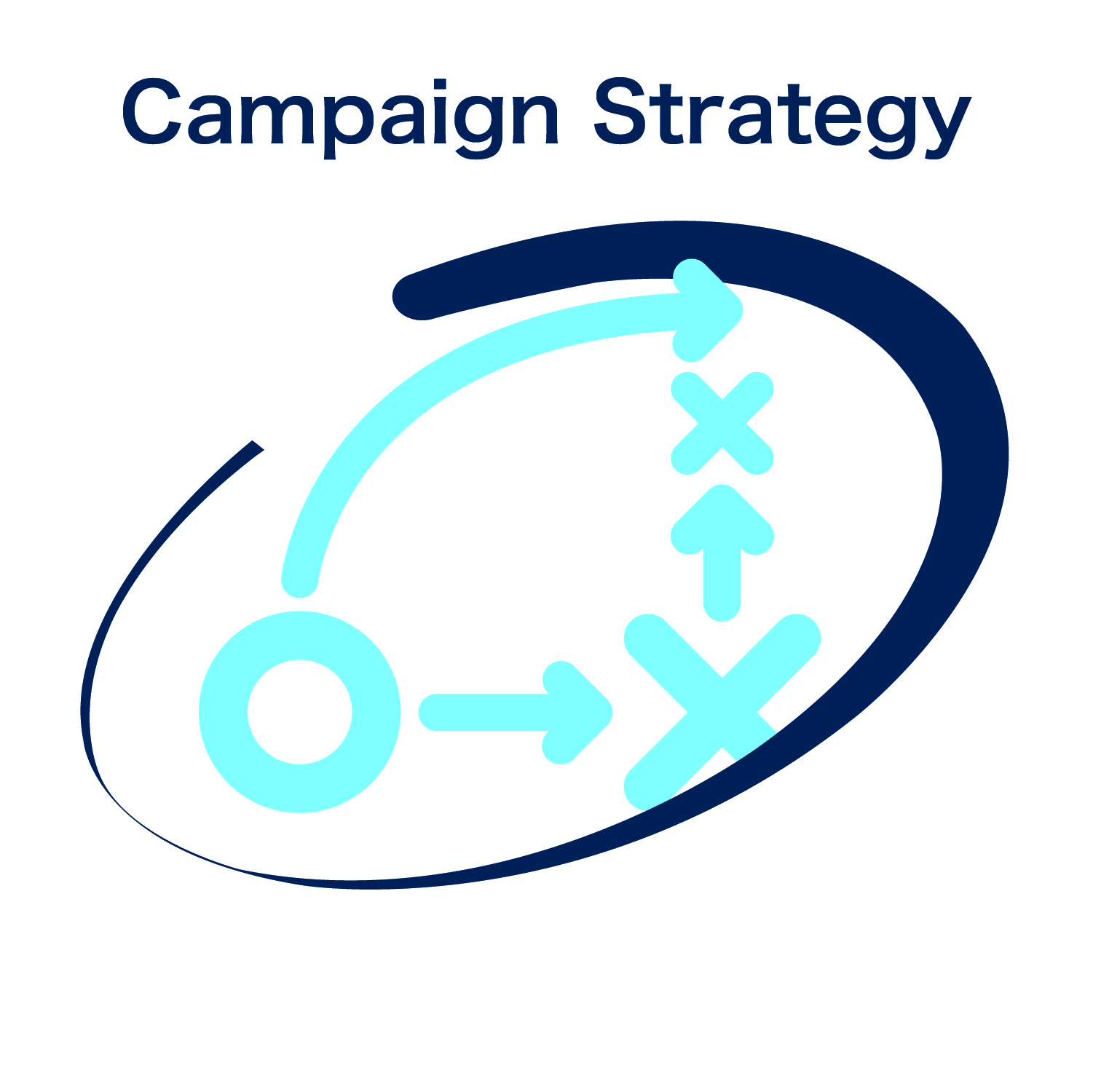 Let us develop the optimal customer acquisition strategy that builds brand awareness, increases market share and maximizes profitability.