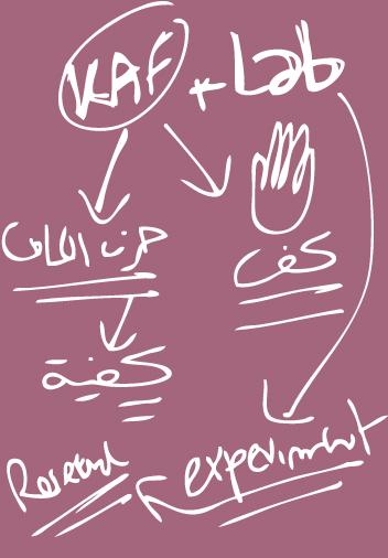 kaflab_foundation_philosophy.jpg