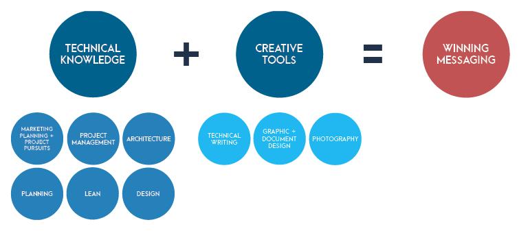 Cr creative.jpg