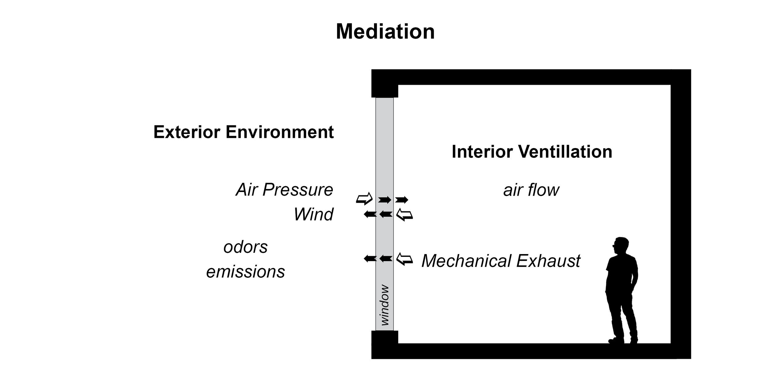 98b. Mediate the flow_FenVent_r4a_bwF600.jpg