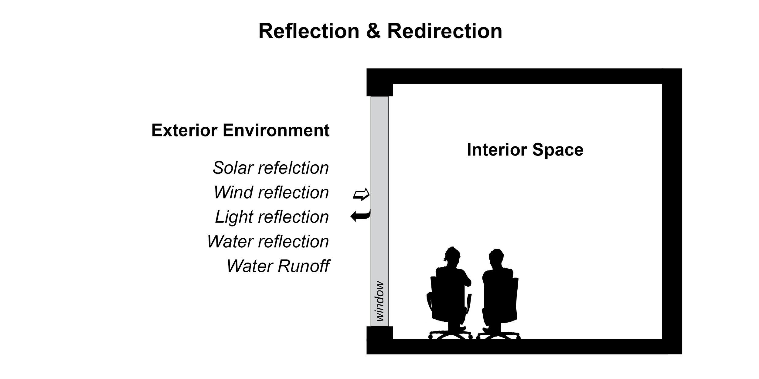 100. Vector reflection_FenRefl_r4a_bwF600.jpg