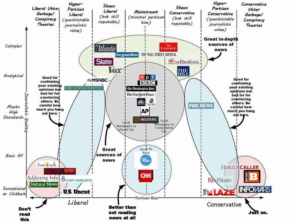 fake news map