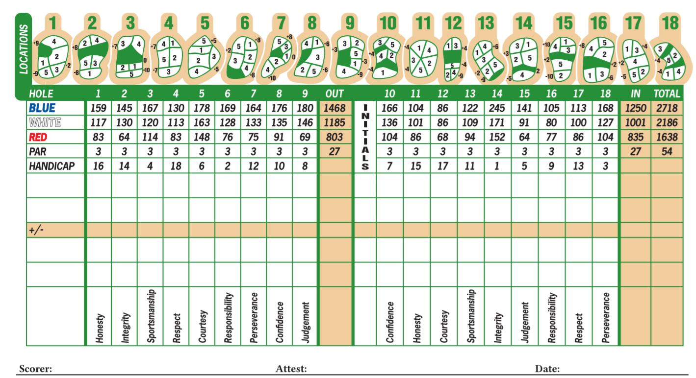 Scorecard Pic 1.PNG