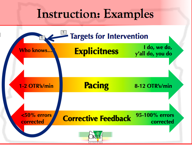 Improving Instruction.png
