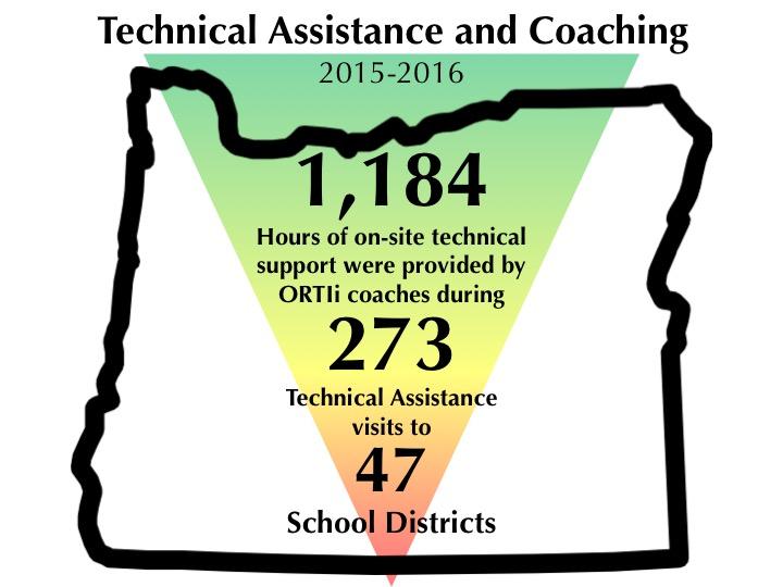 Technical Assistance.jpg
