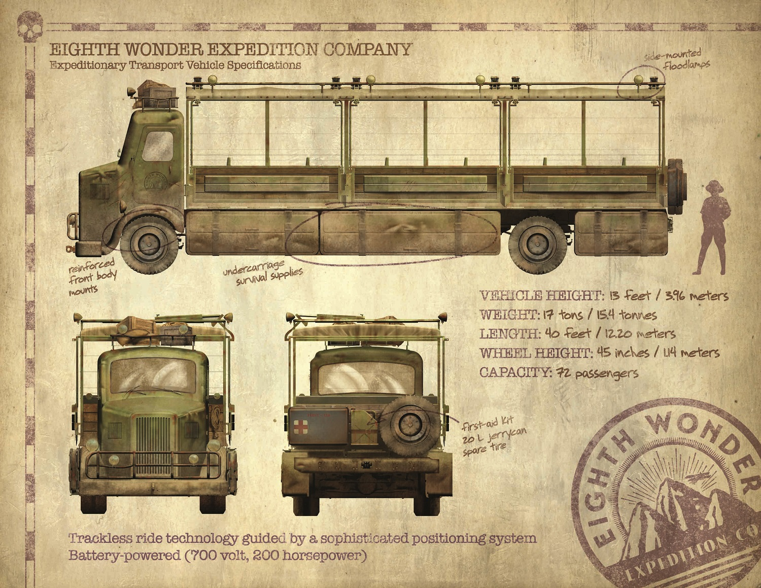 Skull Island: Reign of Kong Ride Vehicle Specifications