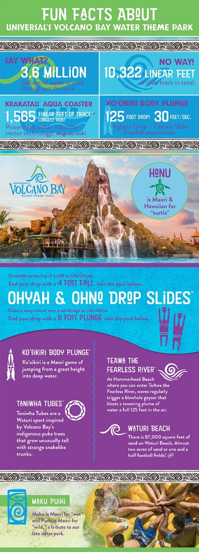 Volcano Bay Infographic. Copyright Universal Orlando Resort.