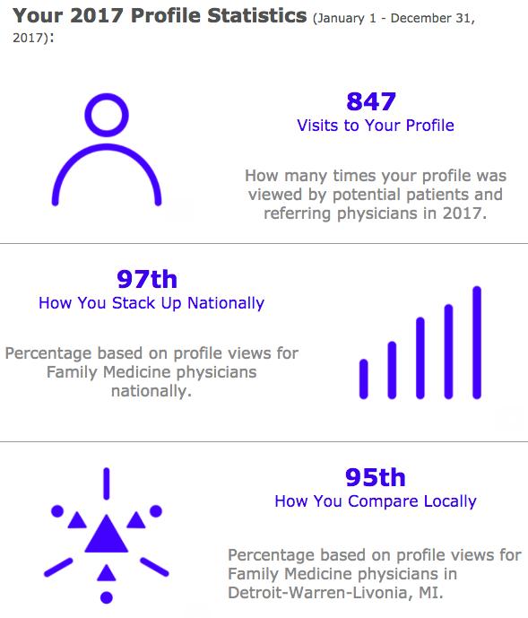 2018.02.22 Health Grades Ranking.png
