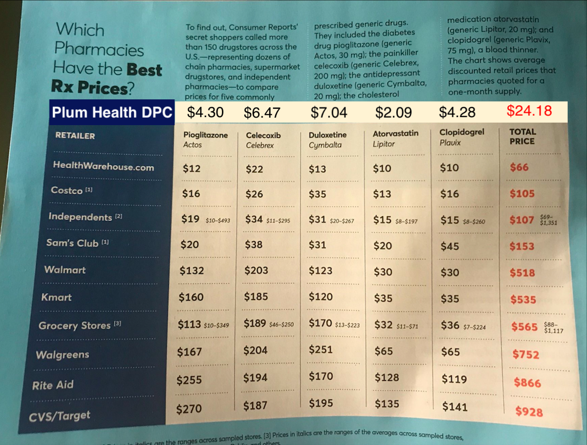 Original image taken from  Consumer Reports .