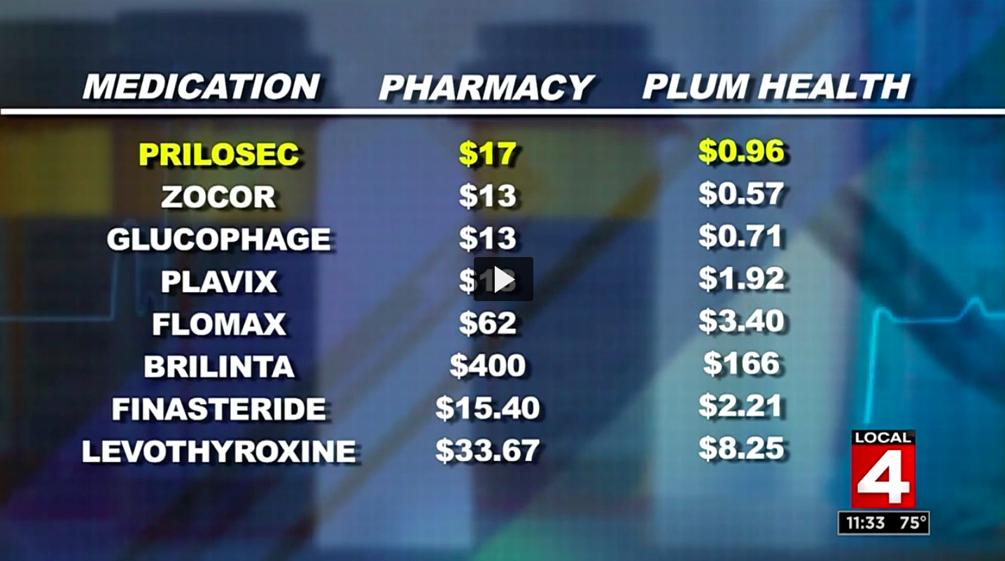 A screen shot from our interview with Channel 4 News comparing the costs of medications at a typical pharmacy from our costs at Plum Health.