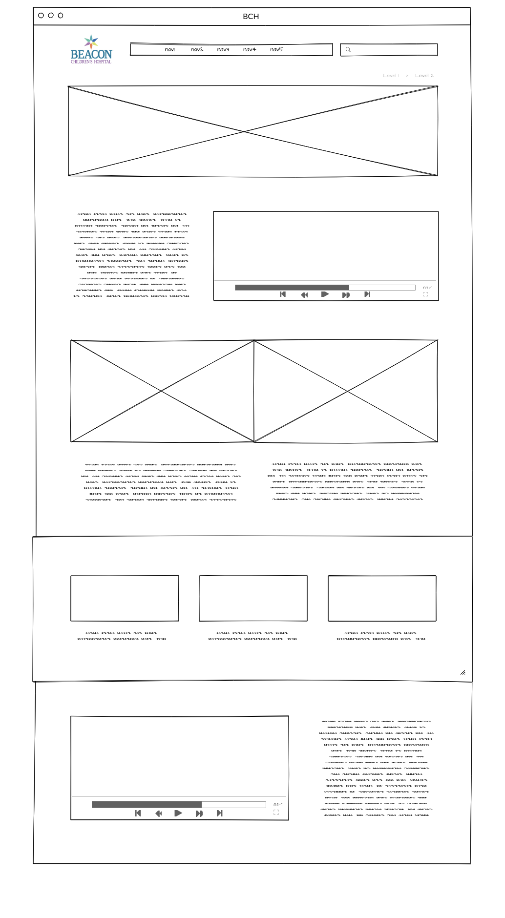 This mockup represents what more integrated video and photos would feel like on a secondary page layout for the  Plus Option.
