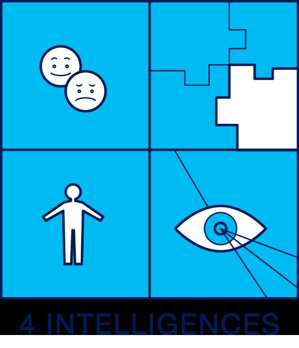 4 intelligences.jpg
