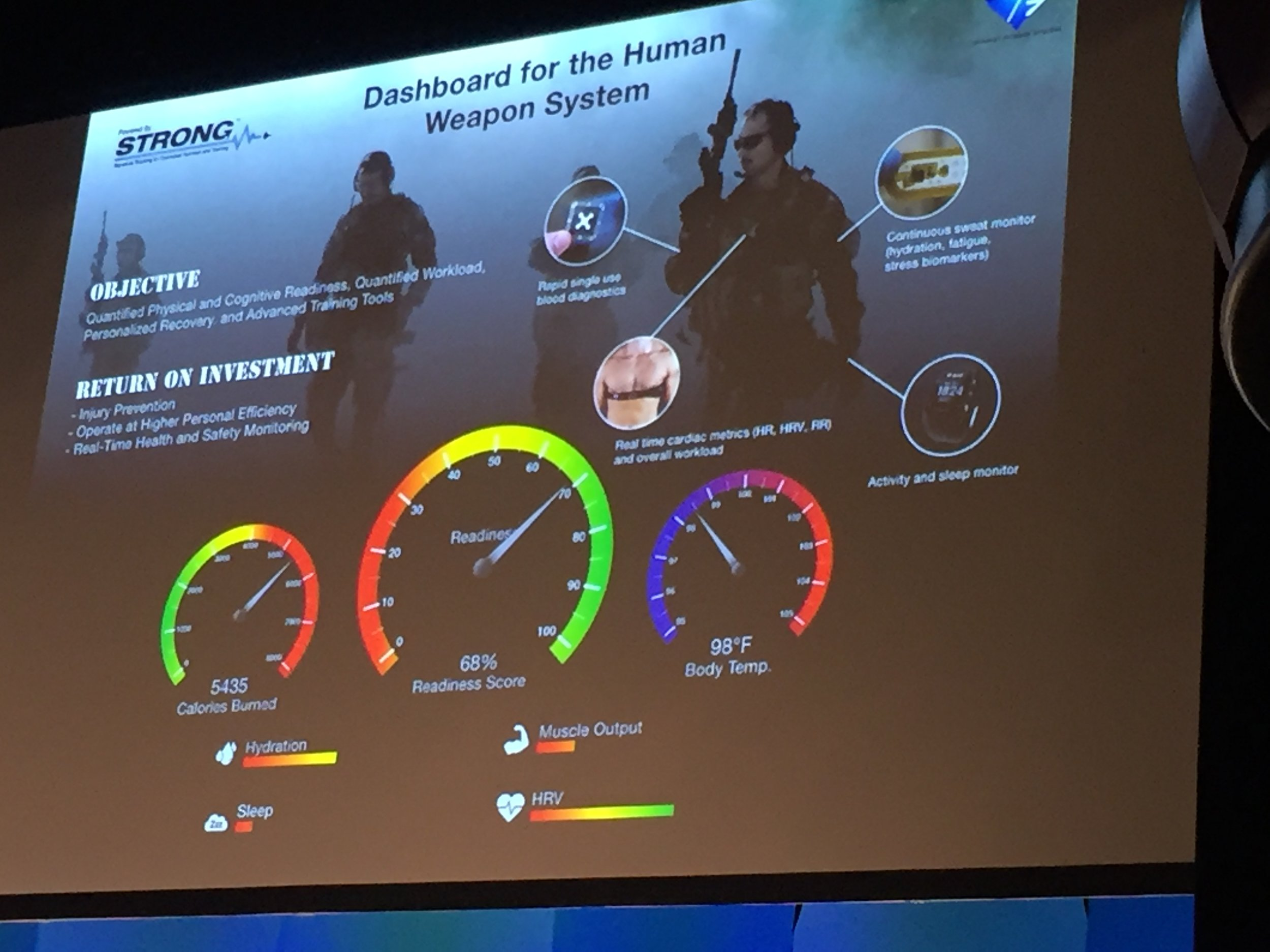 Dashboard for the Human Weapons System