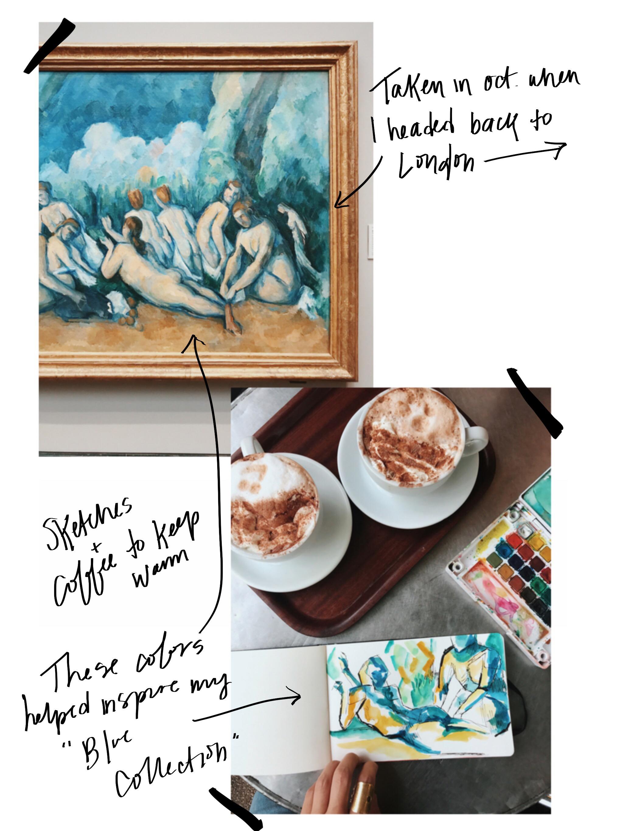 sam-rueter-traveling-artist-london-watercolor-sketchbook-artist-blog