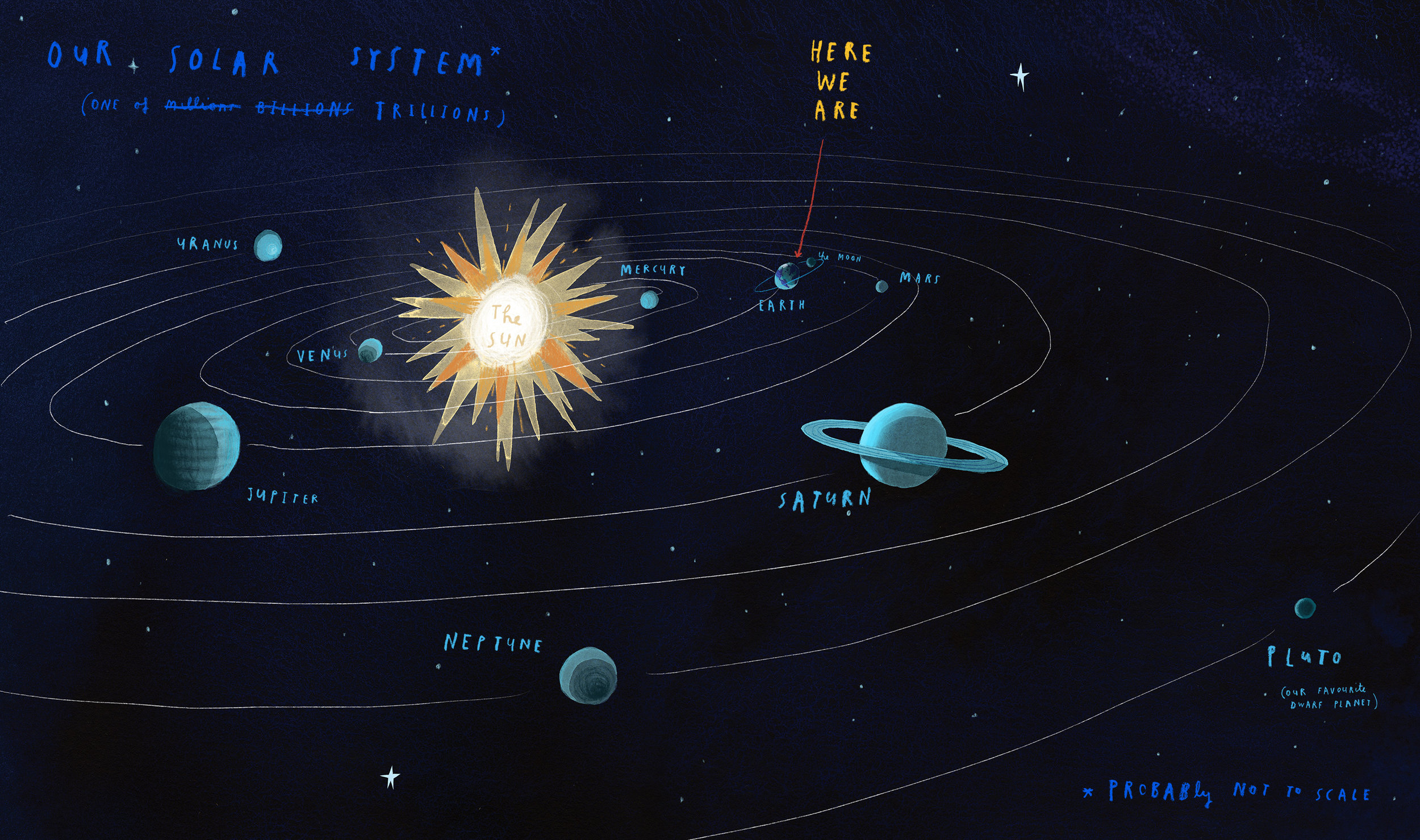 06_07_solarsystem_300dpi_F.jpg