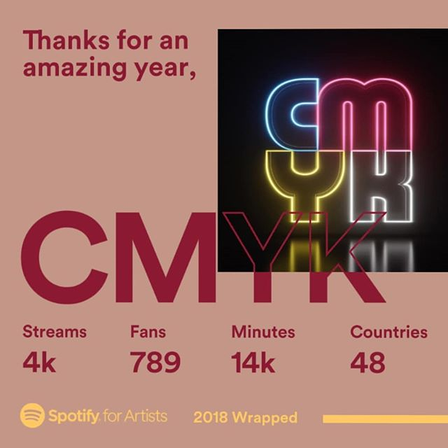 thanks so much to all our listeners on @spotify who helped make this year #crandangular . love you all! 💙💜💛🖤