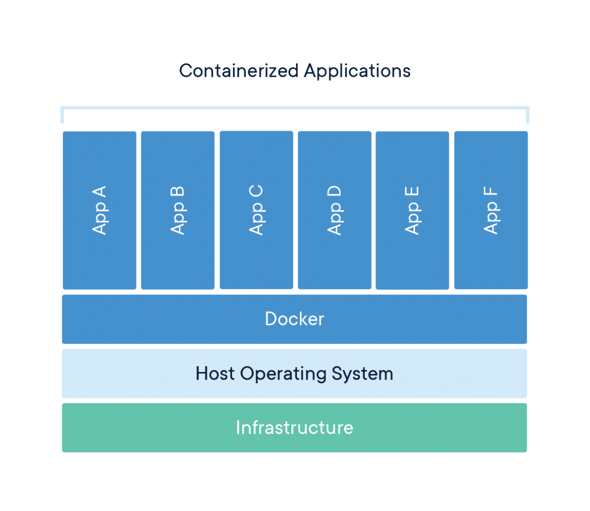 container-what-is-container.png