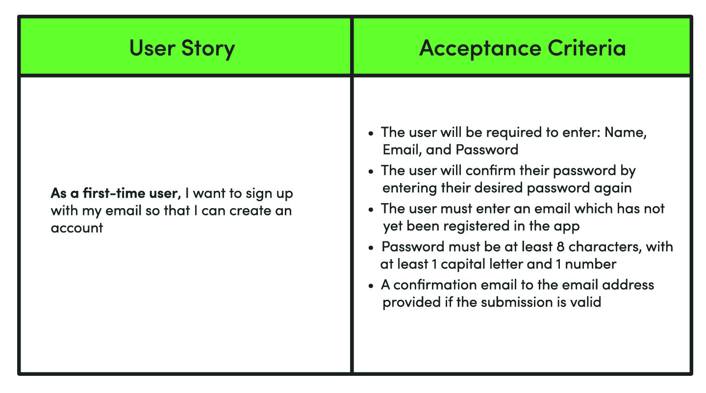 User Stories Graphic copy.jpg