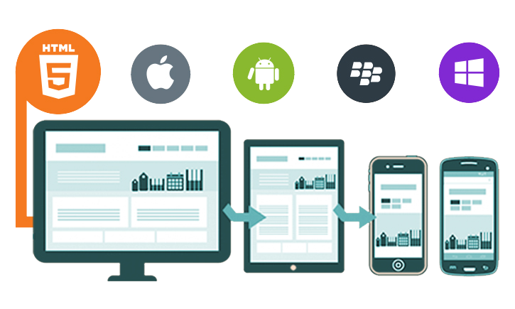 Hybrid apps look very similar to native apps. The main differences happen behind the scenes.