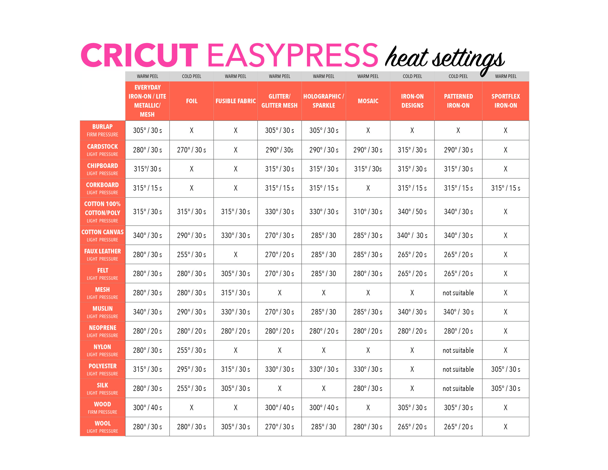 Cricut EasyPress Heat Guide - Printable Heat Settings Chart! Click to download.