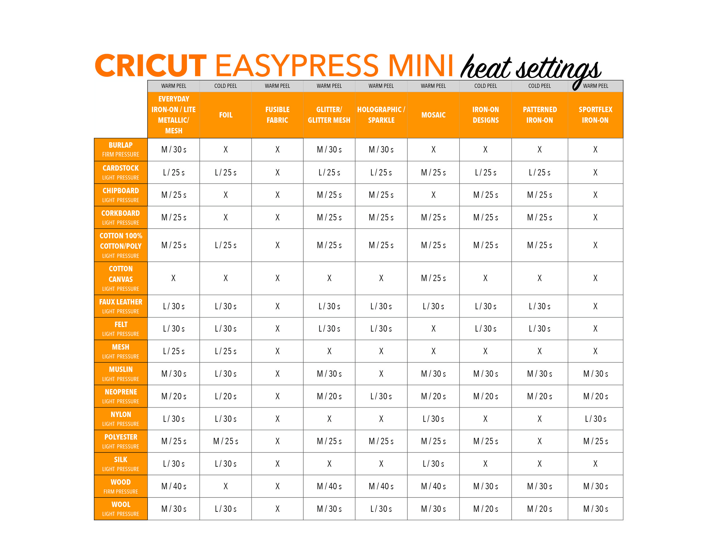 Cricut EasyPress Mini heat settings guide: Click to download and print.
