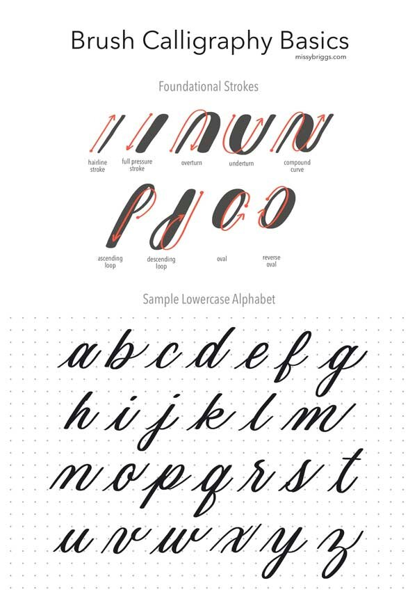 Click to save and print this lettering quick reference guide.