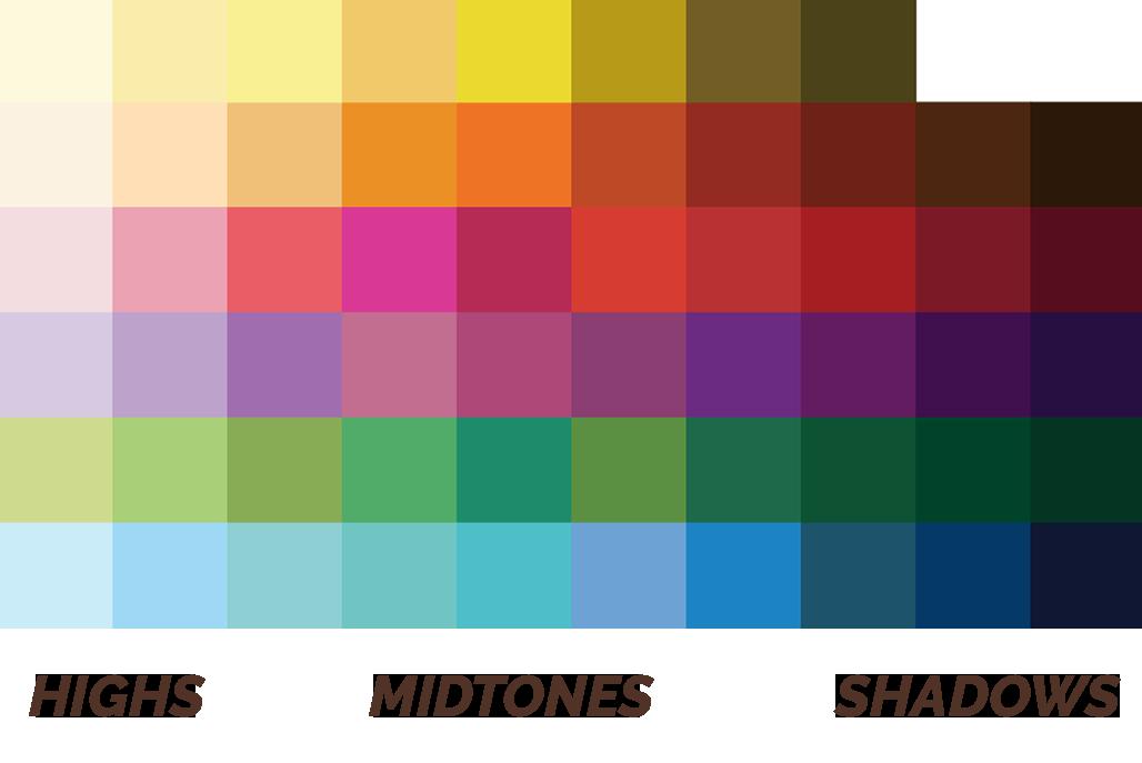 Gradient-WPAP-Spectrum-Notes.png