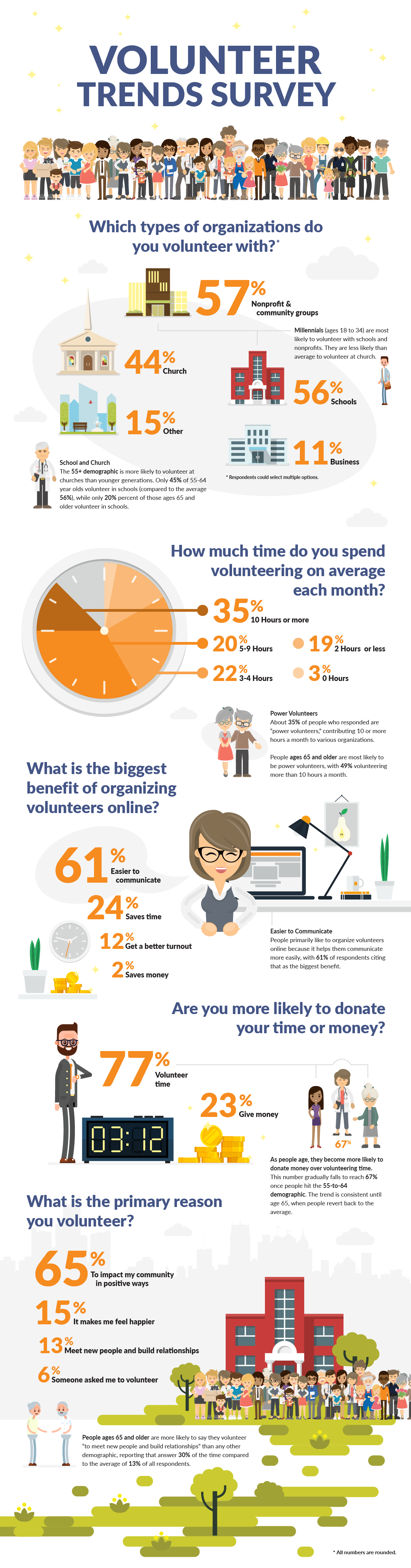 Volunteer-Trends-Infographic.png