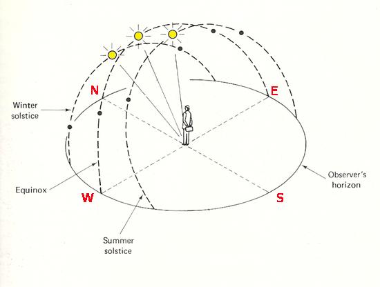 solar_position_mod21.jpg