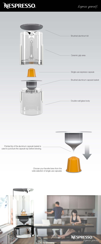 Espresso Maker_Story.jpg
