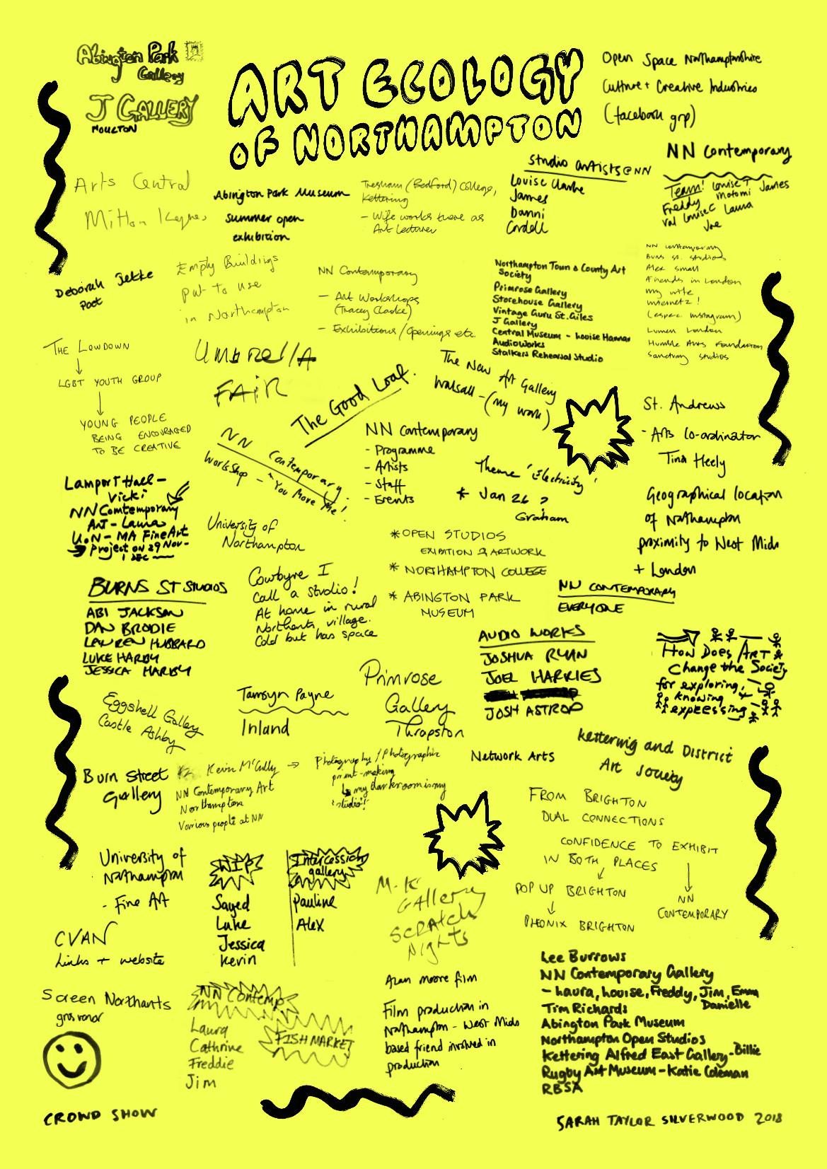 Art Ecology Poster copy.jpg
