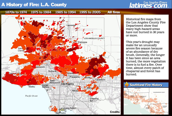 A History of Fire: L.A. County
