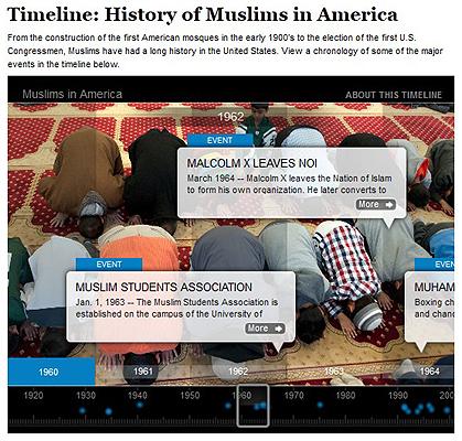 Muslims in America timeline