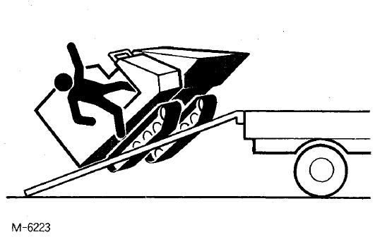 don't roll off a ramp.png