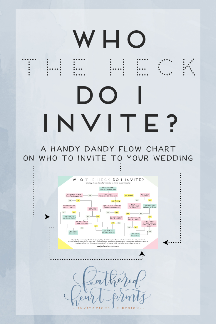 who-the-heck-do-I-invite-to-the-wedding-flow-chart-cover.jpg