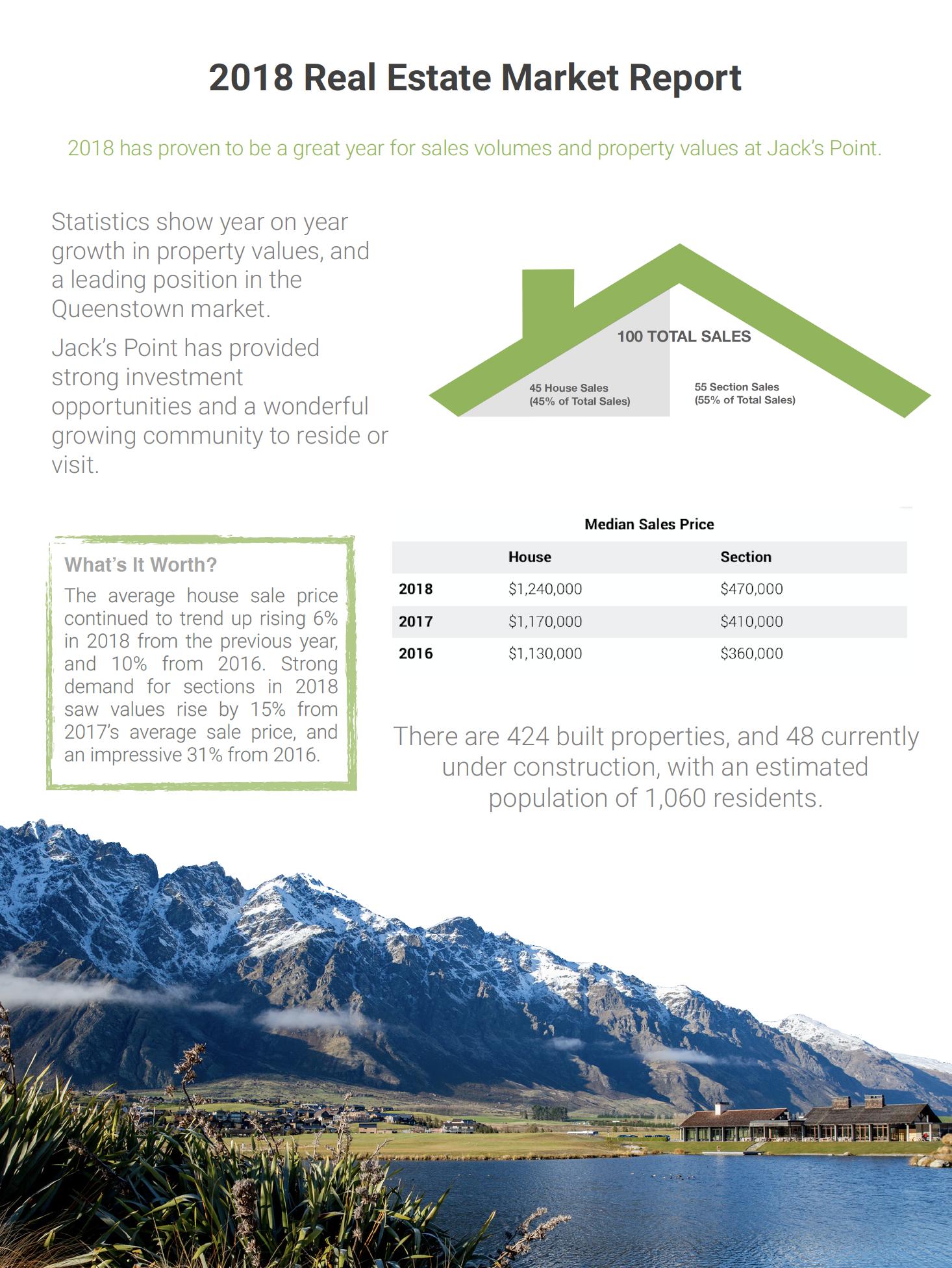2018-Real-Estate-Market-Report-jpg