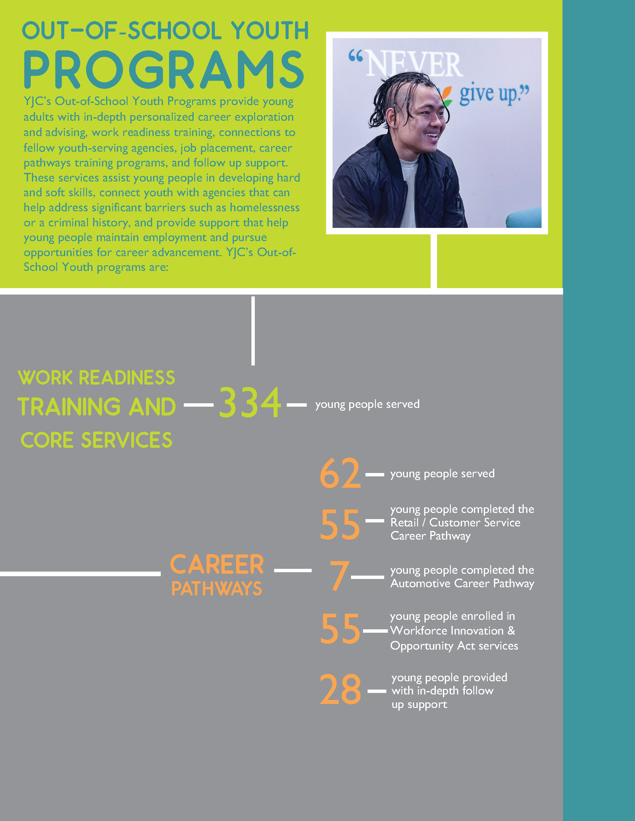 Youth Job Center Annual Report 2017-2018 - Page 4 and 5_Page_1.png