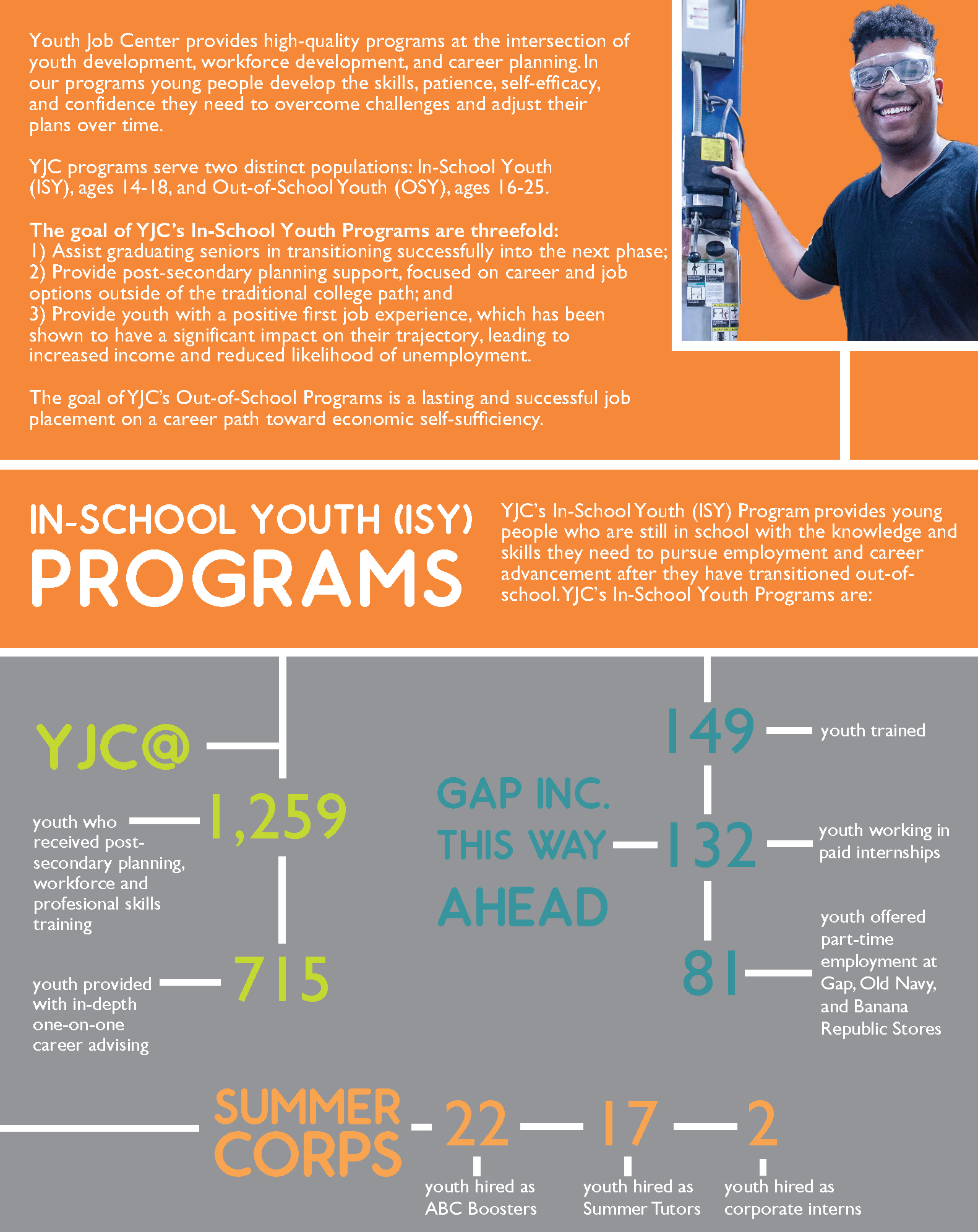 Youth Job Center Annual Report 2017-2018 page 2 and page 3_Page_2.png