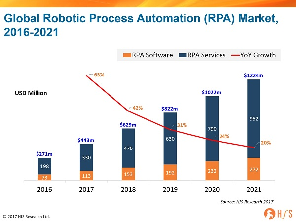 CiGen-RPA-in-2018-What-is-Robotic-Process-Automation-and-How-Can-It-Help-You-2.jpg