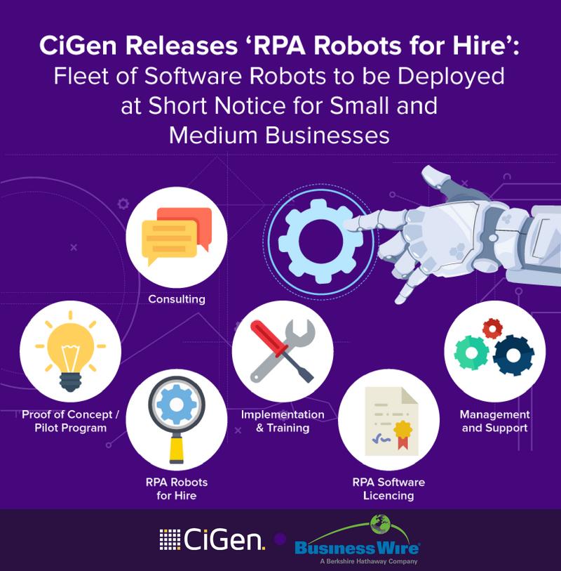CiGen-robotic-process-automation-RPA-Robots-for-Hire-release-Business-Wire.png
