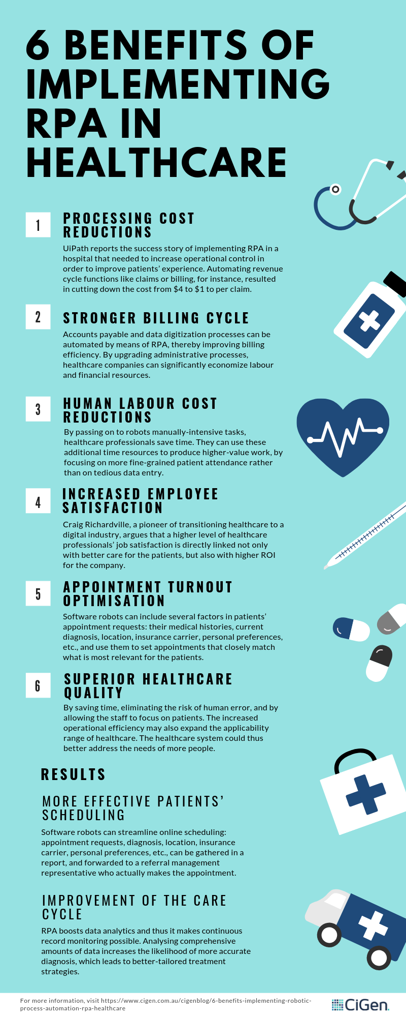 6 Benefits of Implementing RPA in Healthcare
