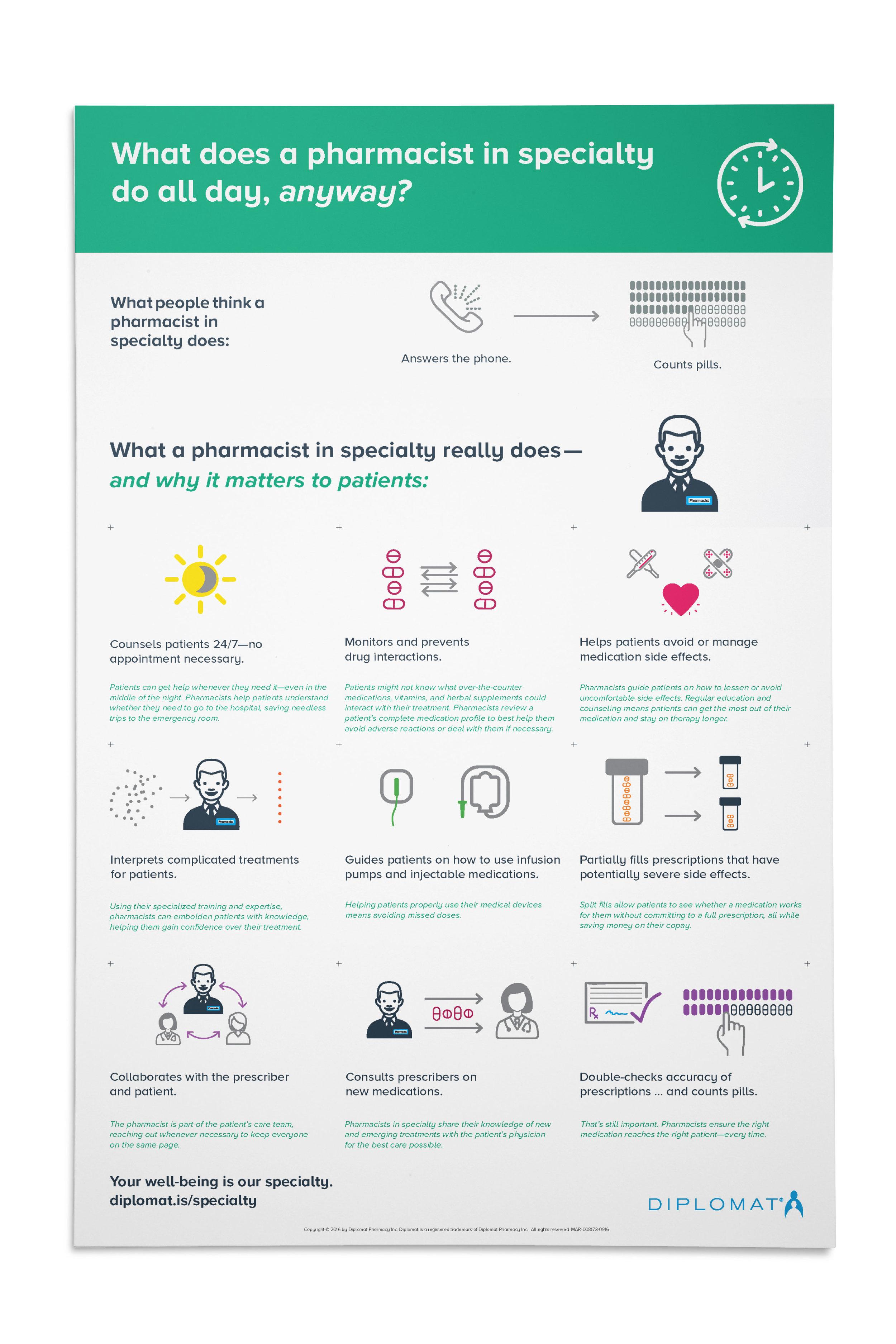 InfoGraphic-PharmacistMonth.jpg
