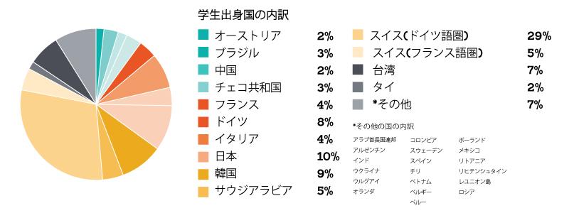 Graph---Japanese.jpg