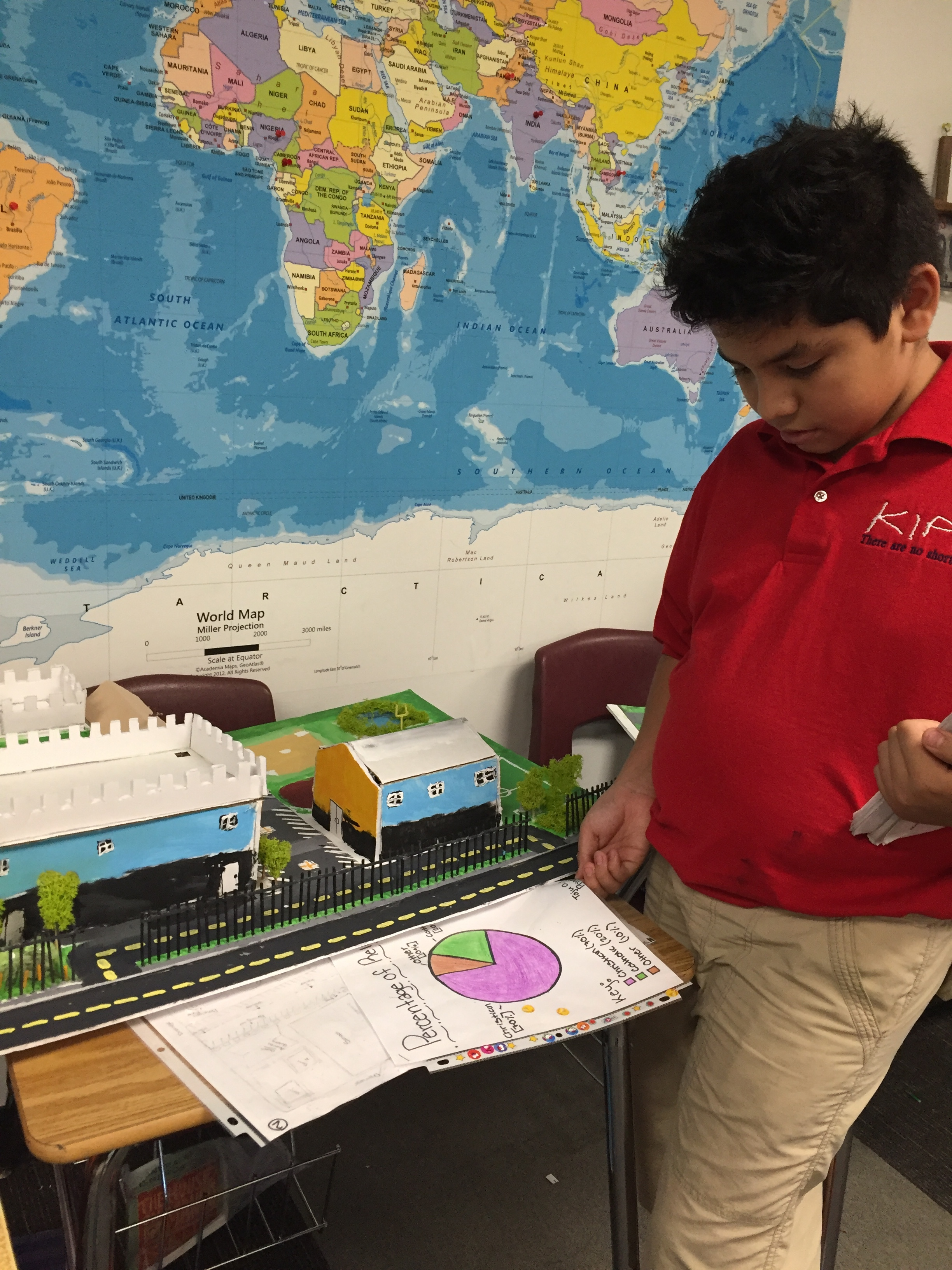 Architecture Capstone Project - 7th Grade / Architecture and Urban Design